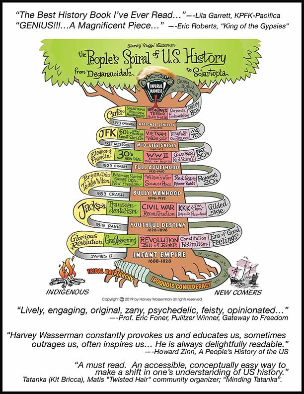 "The People's Spiral of US History by Harvey ""Sluggo"" Wasserman"